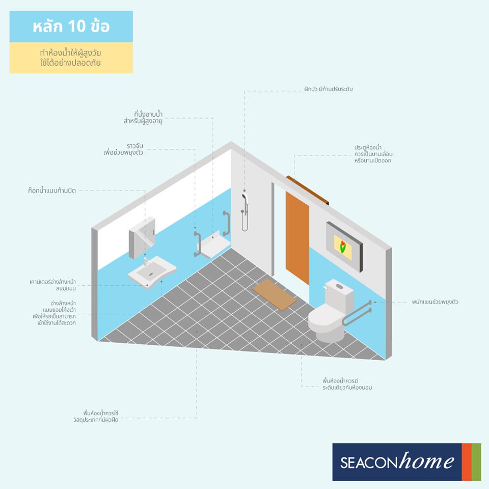 รูปบทความ ซีคอนโฮม แนะ 10 หลักการสร้างห้องน้ำสำหรับผู้สูงวัยใช้ได้อย่างปลอดภัย