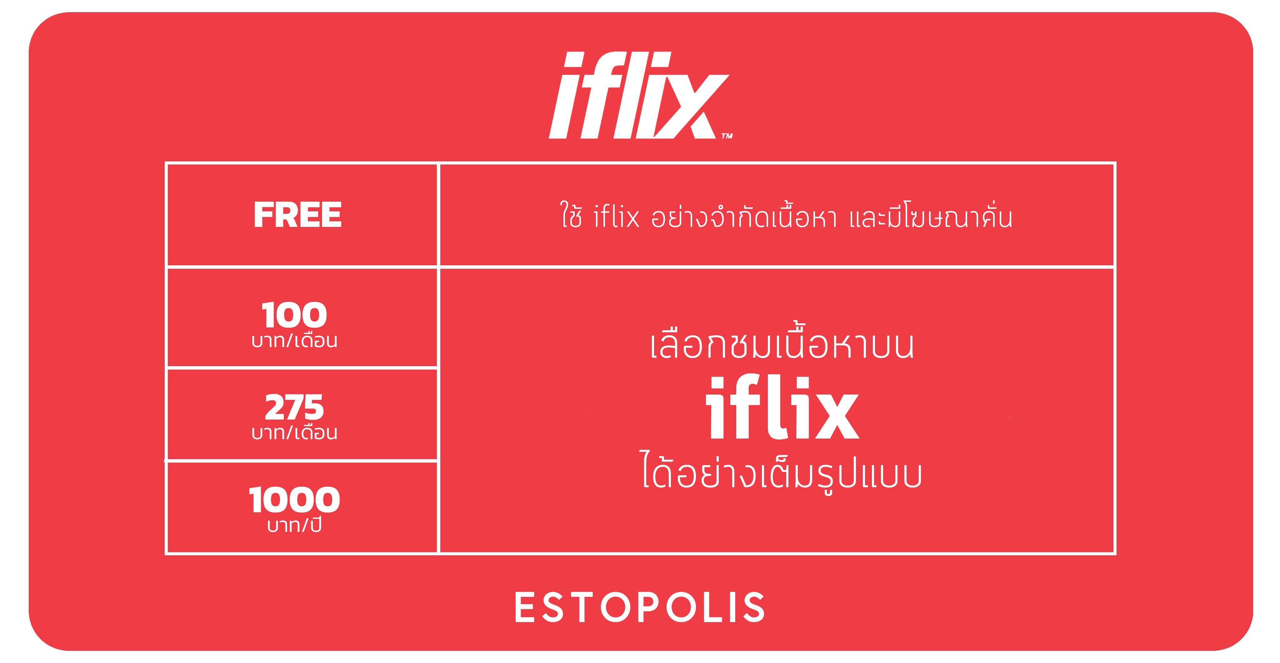 ตารางค่าบริการ iflix