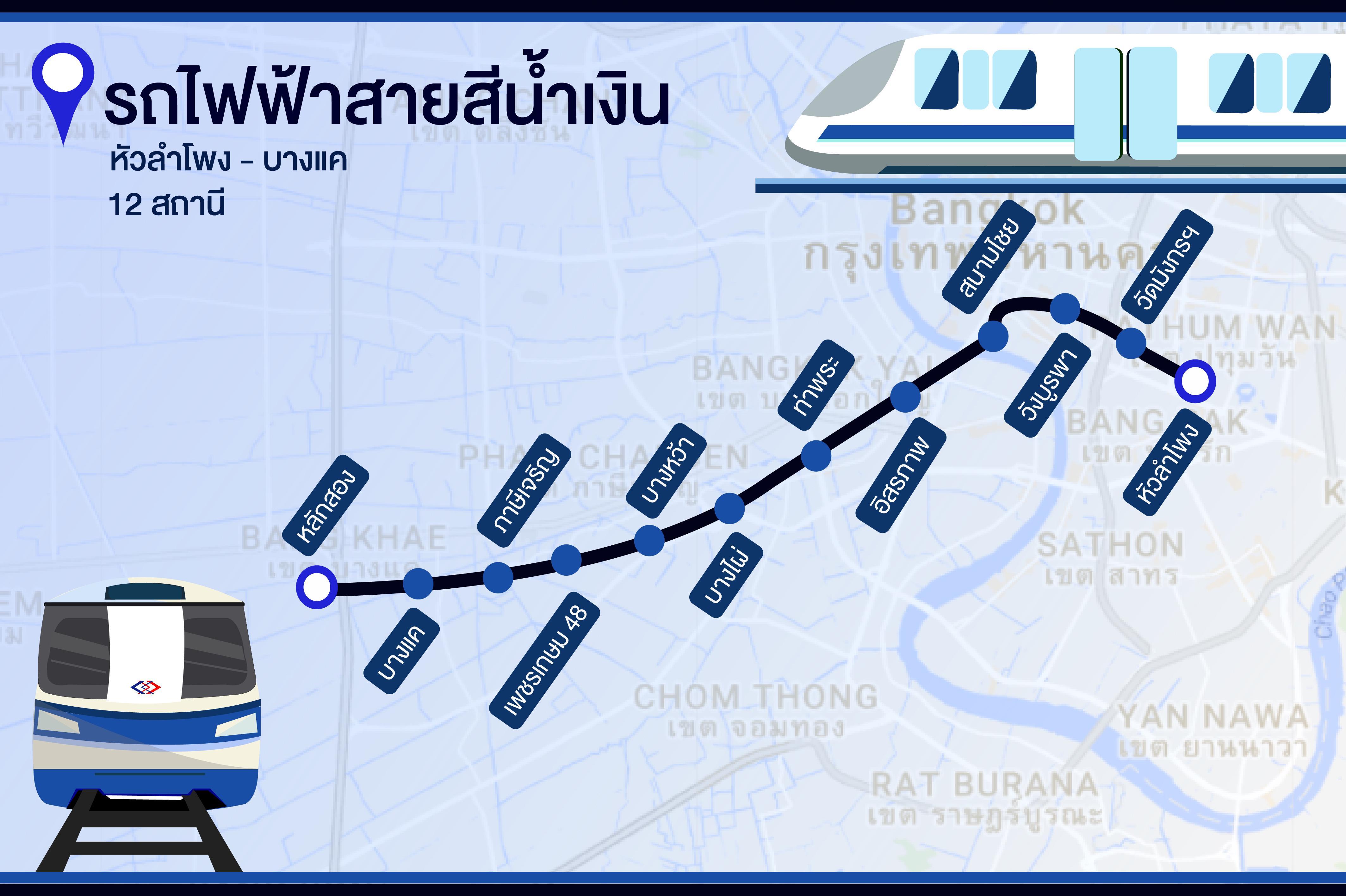 สถานีรถไฟฟ้าสายสีน้ำเงิน