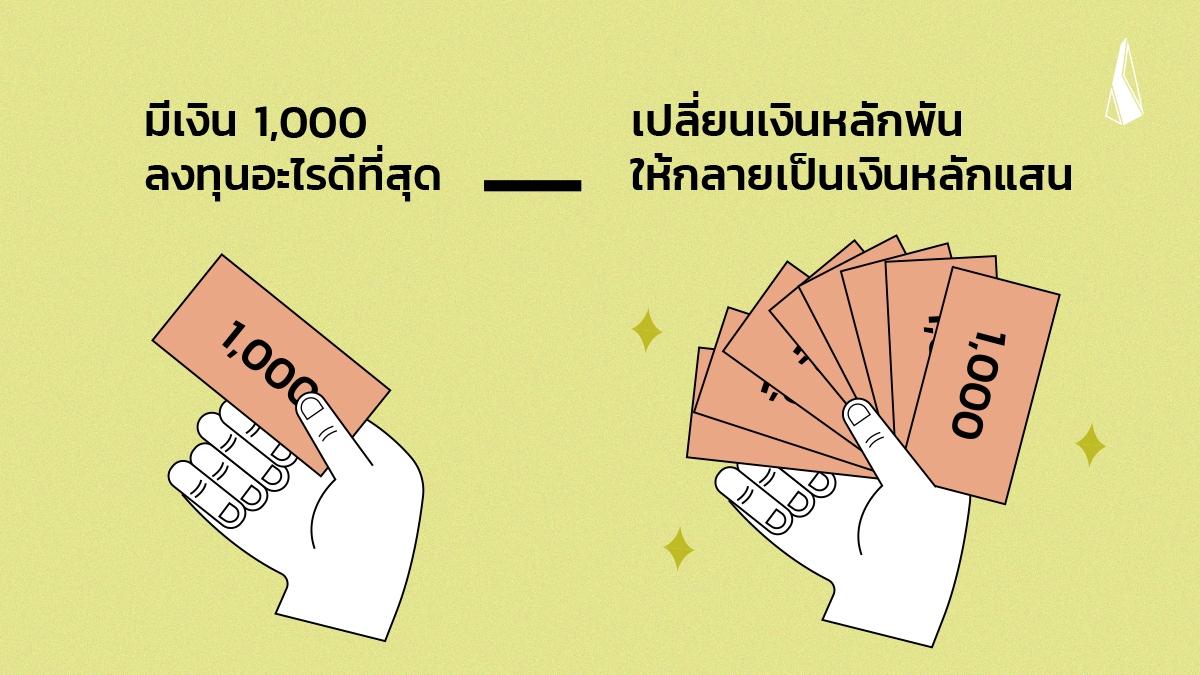 รูปบทความ มีเงิน 1,000 ลงทุนอะไรดีที่สุด เปลี่ยนเงินหลักพัน ให้กลายเป็นเงินหลักแสน