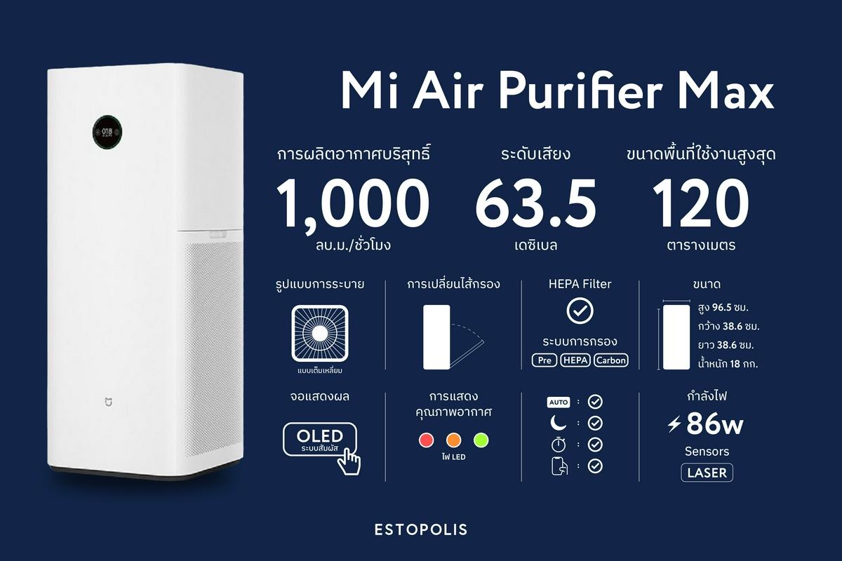 เครื่องฟอกอากาศ Xiaomi Mi Air Purifier Max