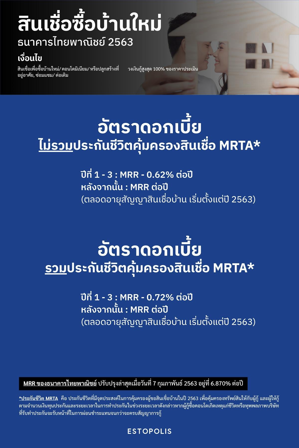 สินเชื่อซื้อบ้านใหม่ จากธนาคารไทยพาณิชย์ 2563