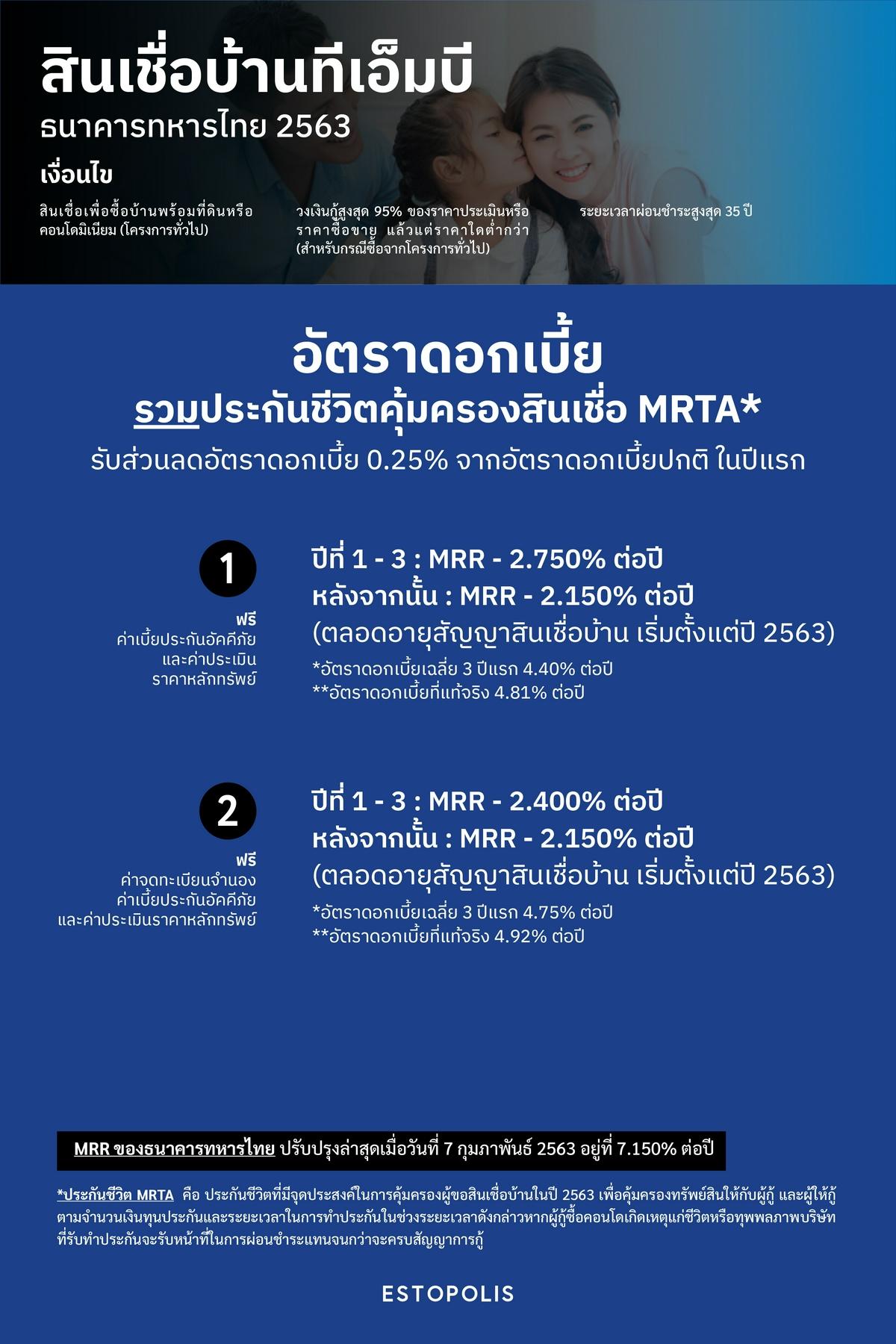 สินเชื่อบ้านทีเอ็มบี จากธนาคารทหารไทย 2563