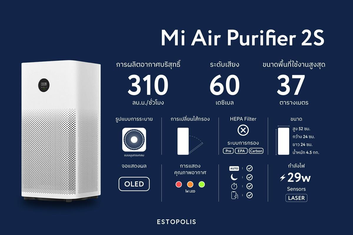 รีวิวเครื่องฟอกอากาศ Xiaomi 2021 รุ่น Mi Air Purifier 2S